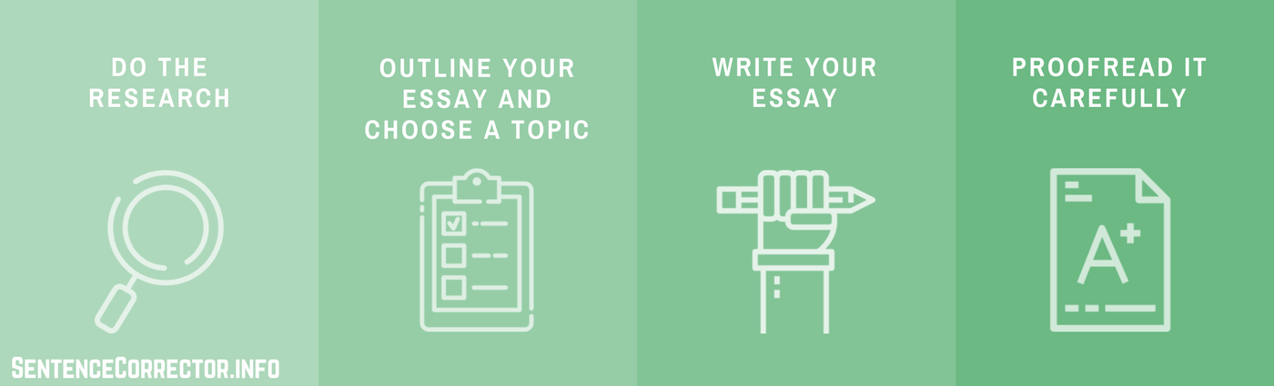 how to write your essay steps
